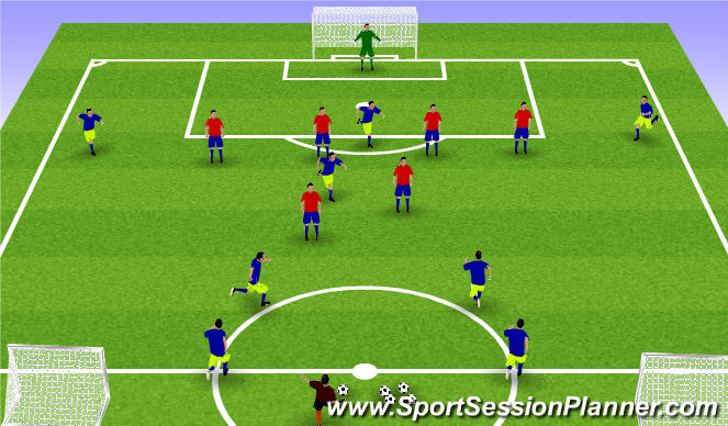 Football/Soccer Session Plan Drill (Colour): Support from mid Field