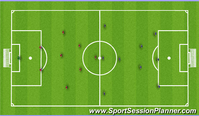 Football/Soccer Session Plan Drill (Colour): All in game 9 v 9