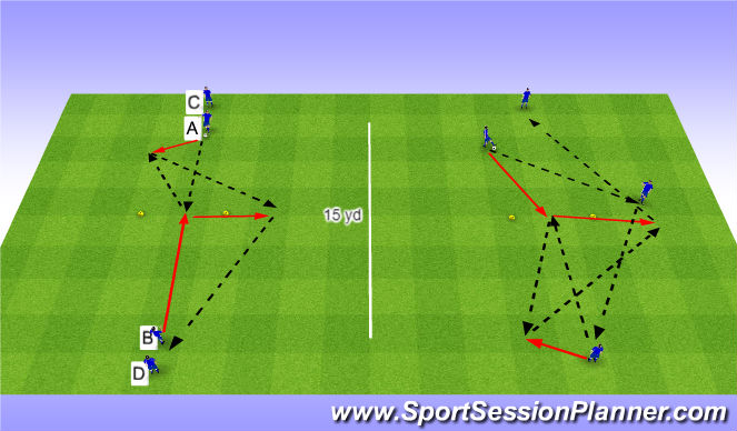 Football/Soccer Session Plan Drill (Colour): 2-Cone Passing Pattern 2