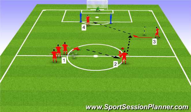 Football/Soccer Session Plan Drill (Colour): Movement Patterns with Finishing