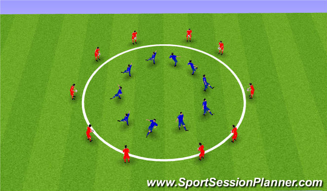 Football/Soccer Session Plan Drill (Colour): Technique.