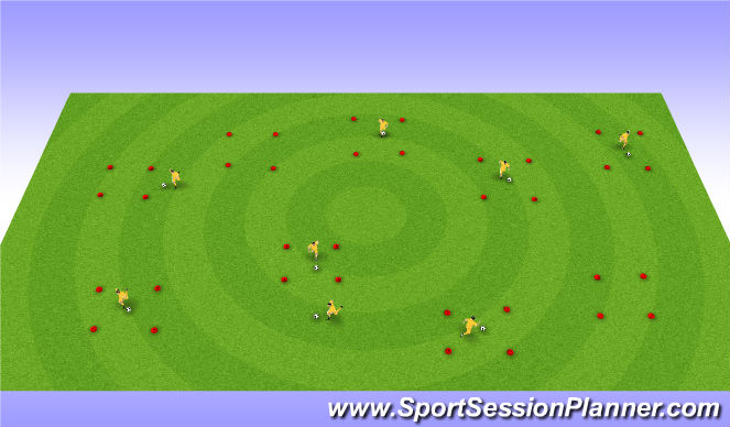 Football/Soccer Session Plan Drill (Colour): Ball Mastery With Turns