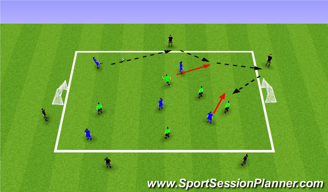 Football/Soccer Session Plan Drill (Colour): Supporting runs