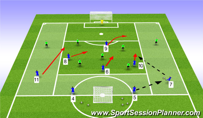 Football/Soccer Session Plan Drill (Colour): Creative supporting runs from the CM