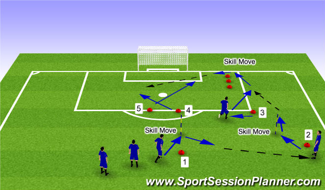 Football/Soccer Session Plan Drill (Colour): In Box Corssing