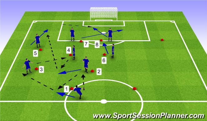 Football/Soccer Session Plan Drill (Colour): Wide Play Passing Pattern- Variation 1