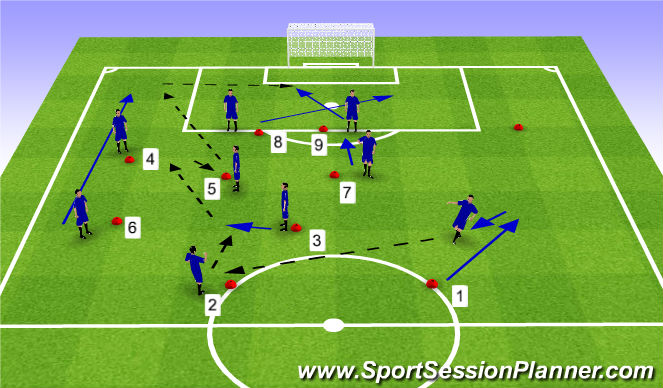 Football/Soccer Session Plan Drill (Colour): Wide Play Passing Pattern - Variation 2