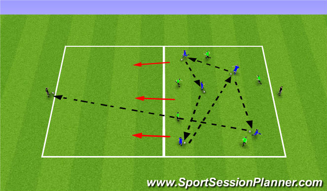Football/Soccer Session Plan Drill (Colour): Attacking & Switching play