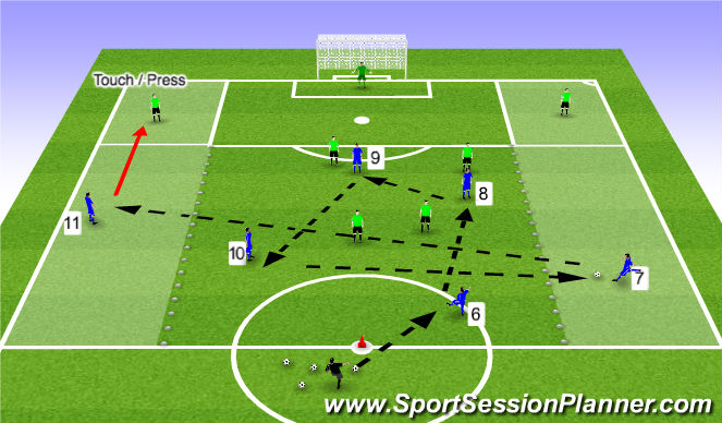 Football/Soccer Session Plan Drill (Colour): Possession - Switching play to attack down the flanks