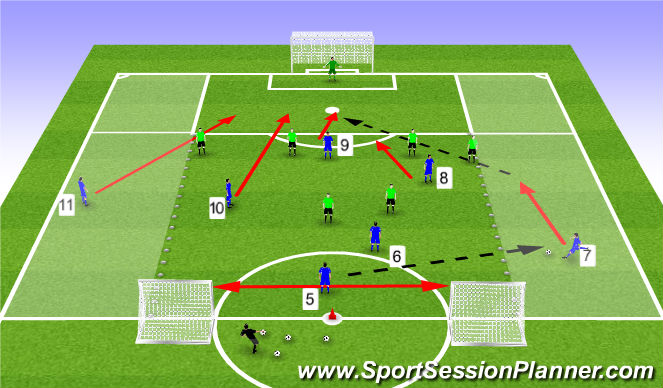 Football/Soccer Session Plan Drill (Colour): 7 v 7 - Attacking in wide areas