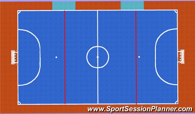 Futsal Session Plan Drill (Colour): Possesion/Rondo