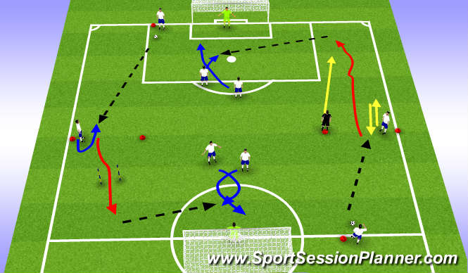 Football/Soccer Session Plan Drill (Colour): Discovery Phase