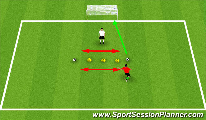 Football/Soccer Session Plan Drill (Colour): Shake and Shoot