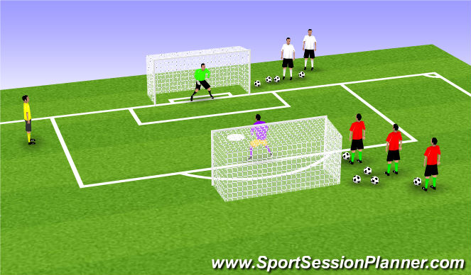 Football/Soccer Session Plan Drill (Colour): 1v1 Rapid Fire