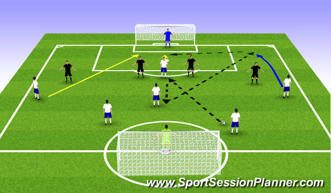 Football/Soccer Session Plan Drill (Colour): Training Phase