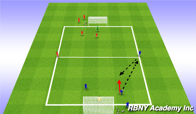 Football/Soccer Session Plan Drill (Colour): 3v2 bounce Game