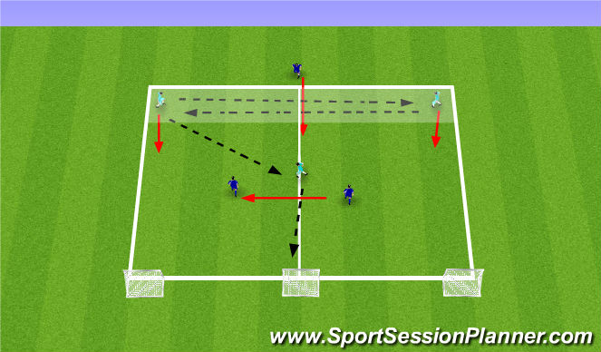 Football/Soccer Session Plan Drill (Colour): Situational Activity: