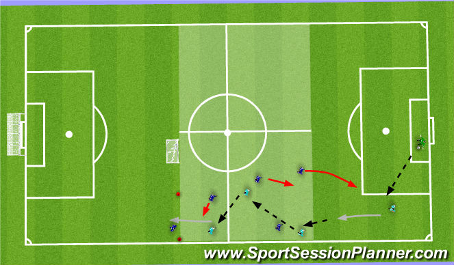 Football/Soccer Session Plan Drill (Colour): Positional Execution:
