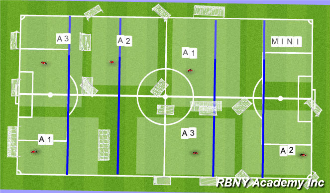 Football/Soccer Session Plan Drill (Colour): 6/27 Main Activities