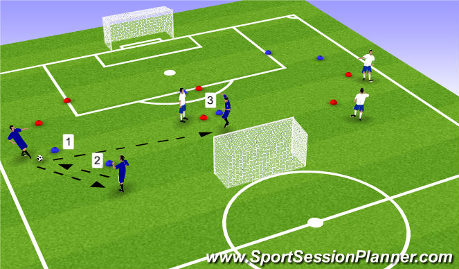 Football/Soccer Session Plan Drill (Colour): Early Crossing