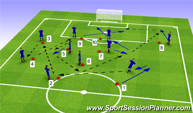 Football/Soccer Session Plan Drill (Colour): Wide Play Passing Pattern - Variation 3