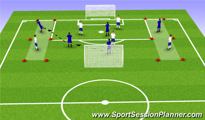 Football/Soccer Session Plan Drill (Colour): Wide Play Small Sided Game