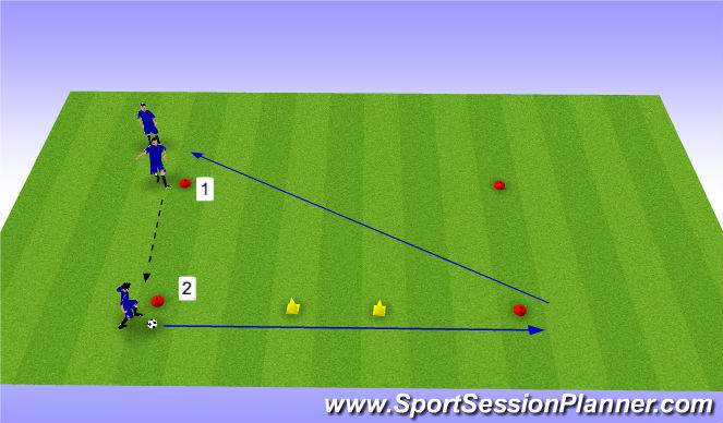 Football/Soccer Session Plan Drill (Colour): Ball Mastery A
