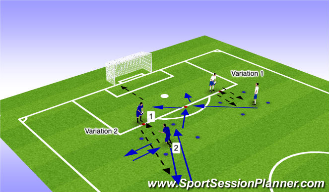 Football/Soccer Session Plan Drill (Colour): Finishing (Boxes) - Variation 1