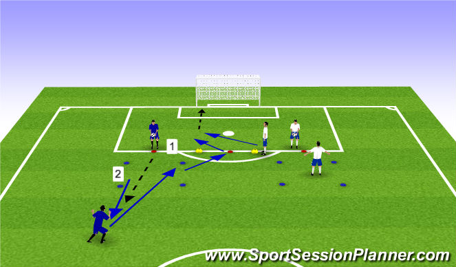 Football/Soccer Session Plan Drill (Colour): Finishing (Boxes) - Variation 2