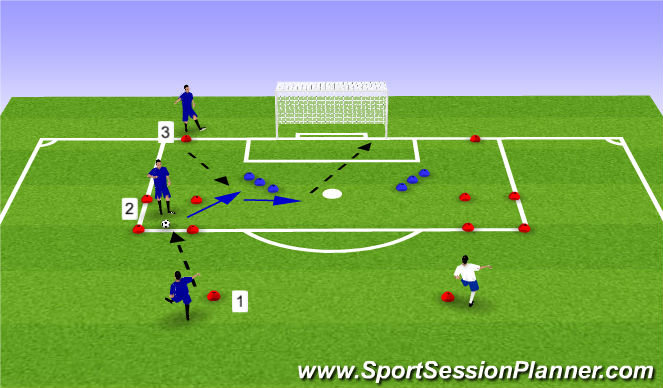 Football/Soccer Session Plan Drill (Colour): Recieving Sqaure 1.2