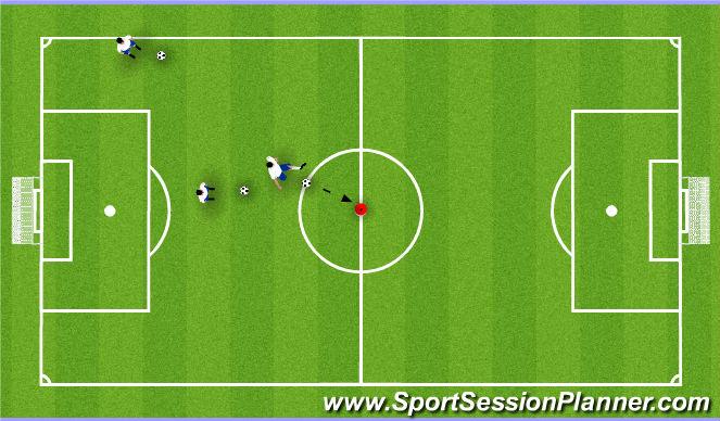 Football/Soccer Session Plan Drill (Colour): Soccer Golf