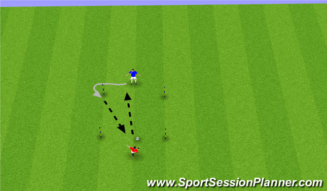 Football/Soccer Session Plan Drill (Colour): Across body (inside of foot)