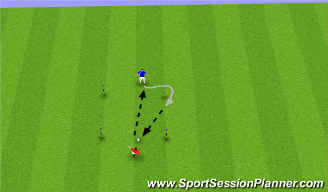 Football/Soccer Session Plan Drill (Colour): Across body (outside foot)