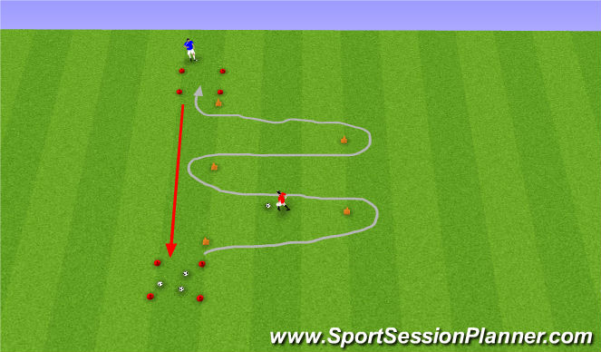 Football/Soccer Session Plan Drill (Colour): Dribble pair competition