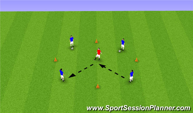 Football/Soccer Session Plan Drill (Colour): Find Open Man