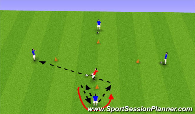 Football/Soccer Session Plan Drill (Colour): Pass, overlap, receive, find open man