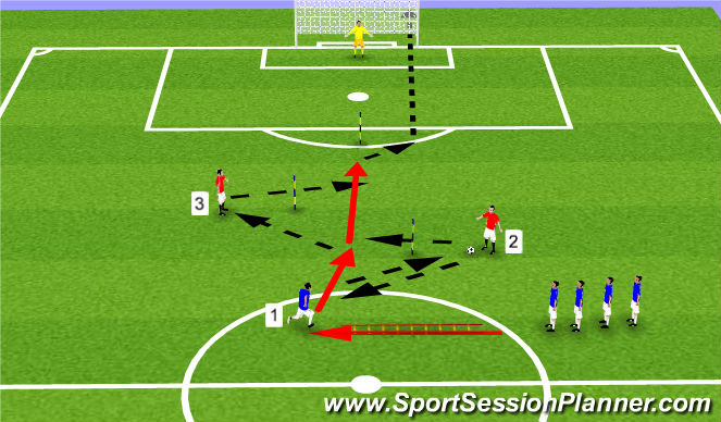 Football/Soccer Session Plan Drill (Colour): 1-2 passes setting up finish