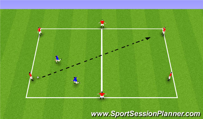 Football/Soccer Session Plan Drill (Colour): Break the Midfield Line