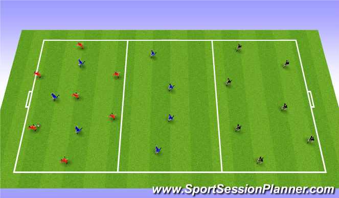 Football/Soccer Session Plan Drill (Colour): 3 Zone.