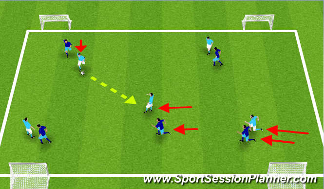 Football/Soccer Session Plan Drill (Colour): 4 Goal Game