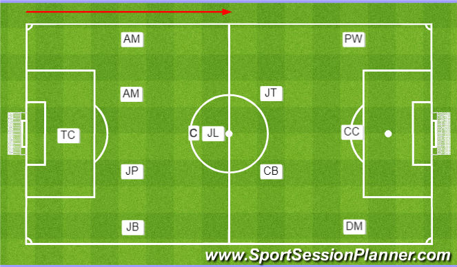 Football/Soccer Session Plan Drill (Colour): First Team