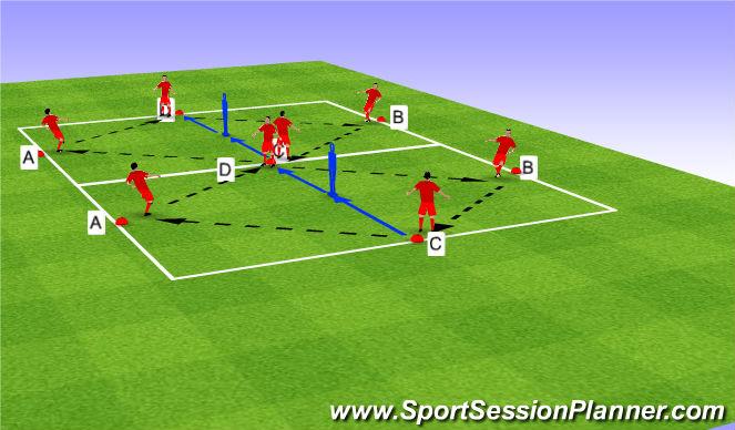 Football/Soccer Session Plan Drill (Colour): Diamond Drill