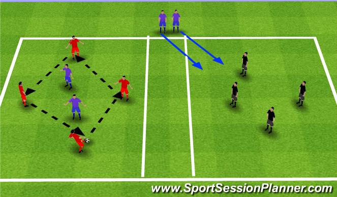 Football/Soccer Session Plan Drill (Colour): 4 v 2 possession