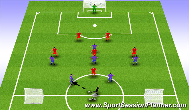 Football/Soccer Session Plan Drill (Colour): 2-3-1 SSG