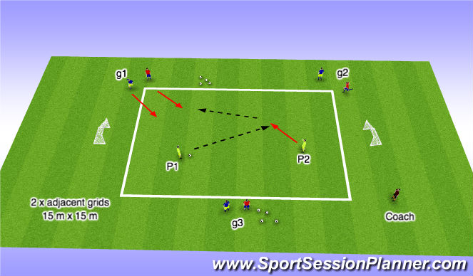 Football/Soccer Session Plan Drill (Colour): Side moves 2