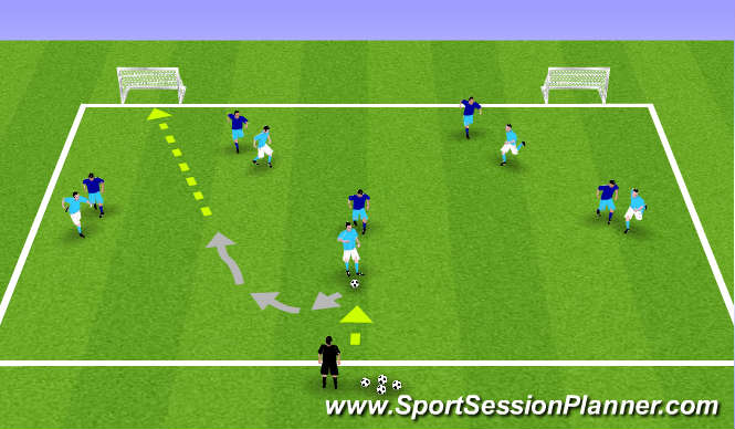 Football/Soccer Session Plan Drill (Colour): Receive/Turn Game
