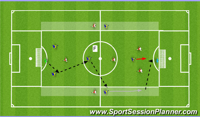Football/Soccer Session Plan Drill (Colour): SSG - Switching Play
