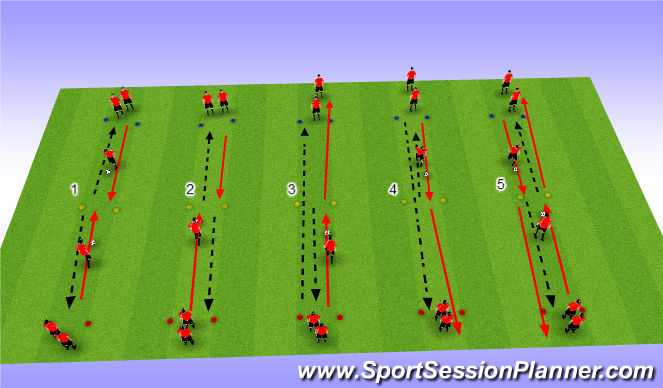 Football/Soccer Session Plan Drill (Colour): Passing Drills