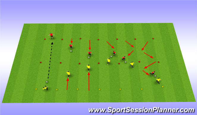 Football/Soccer Session Plan Drill (Colour): Defending shape (15 min)