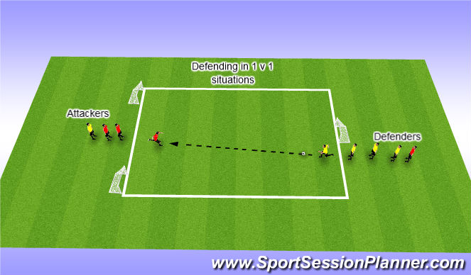 Football/Soccer Session Plan Drill (Colour): Defending in 1 v 1 Situations